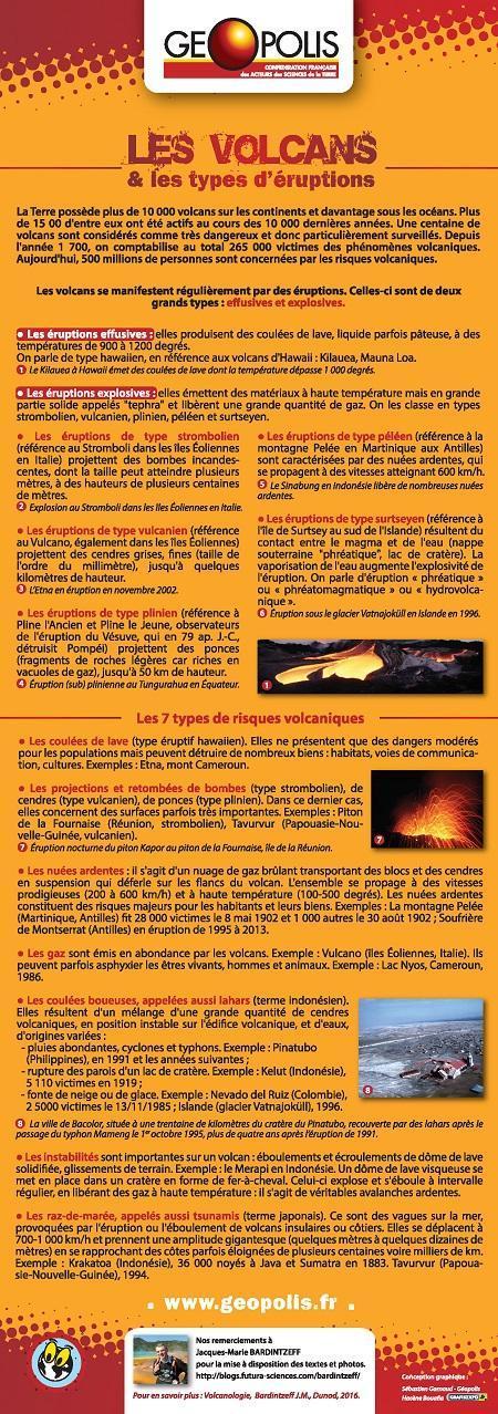 Plaquette : Les volcans, types d'éruption & risques volcaniques